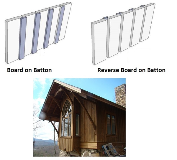 Batton on Board Siding